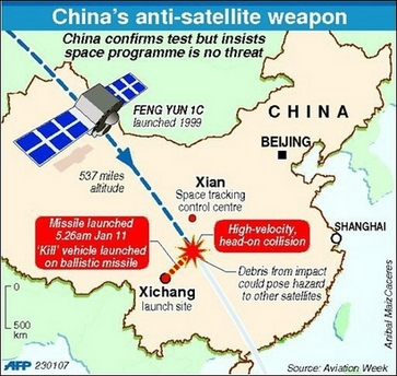Michael O'Hanlon writes: China's new antisatellite program could turn out to be a dangerous mistake