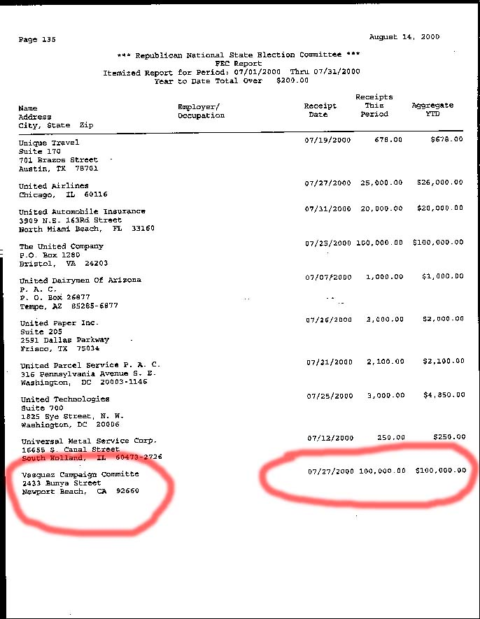 Gaddi Vasquez's Campaign Committee made $100,000 contribution to Repblican National State Election Committee in 2000