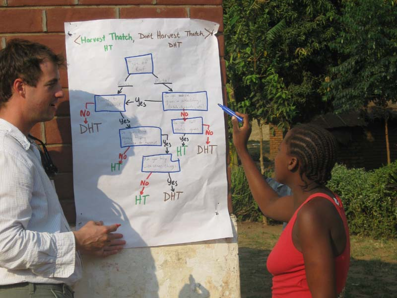 RPCV John Dudley Fort Returned to Malawi to Better Understand Villager Decisions on Protecting their Forests