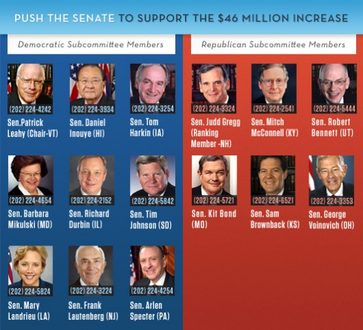 Push the Senate Subcommittee to Support the $46 million increase